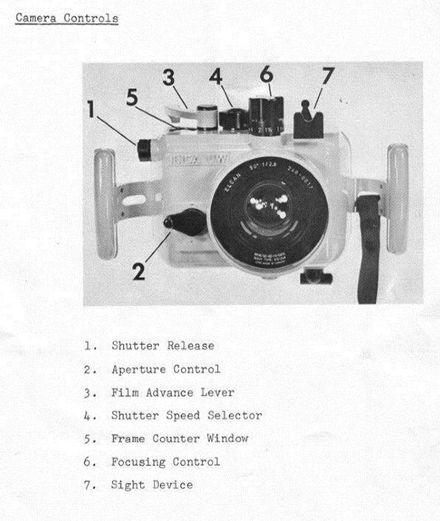 Leica UW users manual